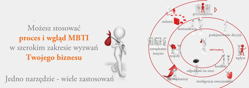 MBTI Certyfikacja